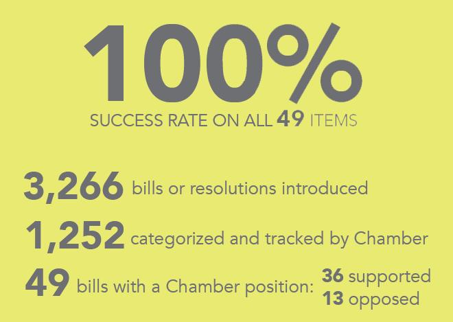 Advocacy_stats